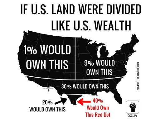 jalbm.america-wealth-distribution